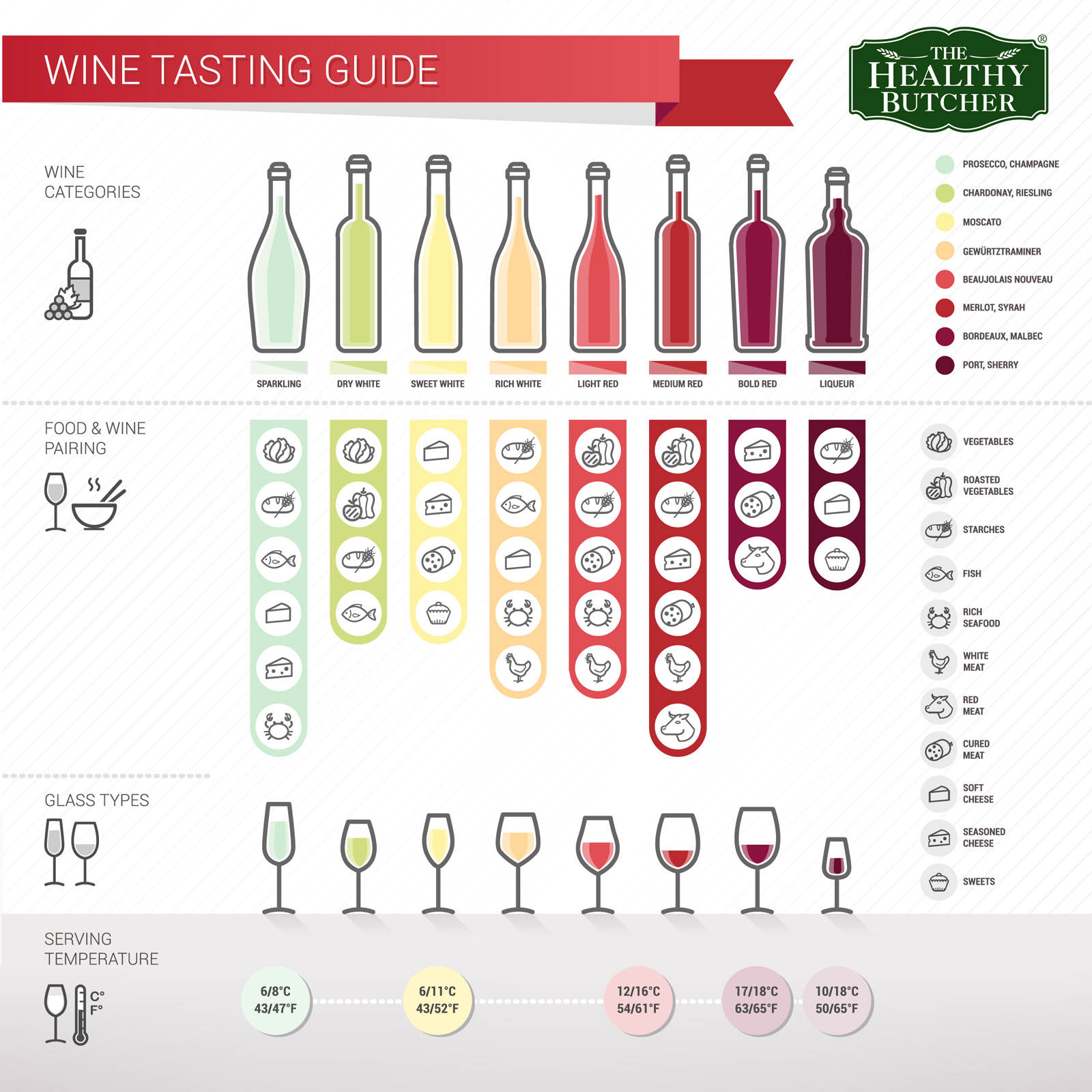 Wine Pairing Rules (plus a nifty infograph)