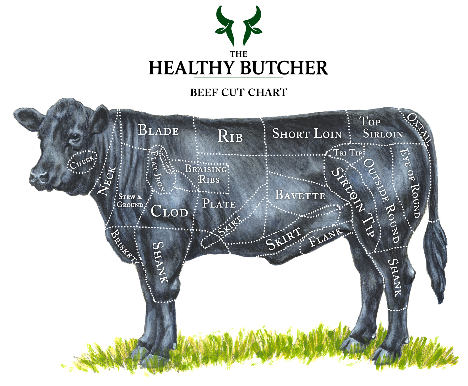Meat Cut Diagrams How To Butcher A Beef Diagram Circuit Wiring And Hub Is There Lawyer In The House Healthy Blog Print Cow Cuts